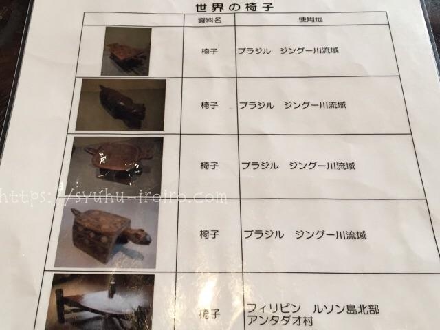 ネコの椅子解説