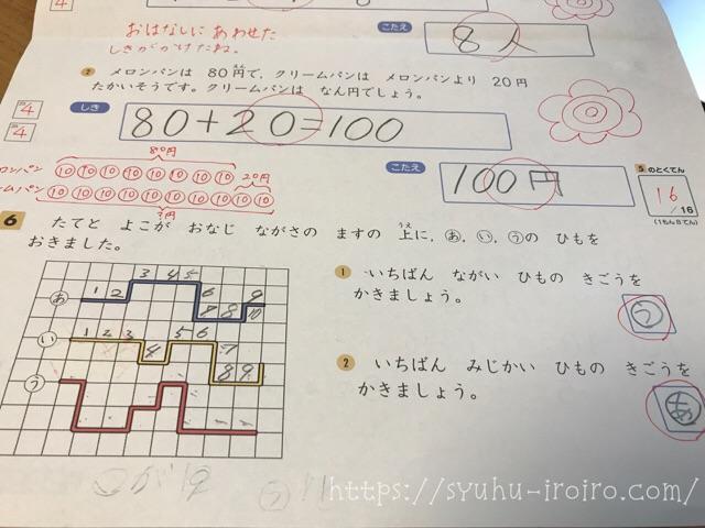 Z会小学生実力テスト