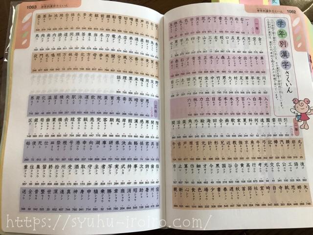 学年別漢字から探す小学生