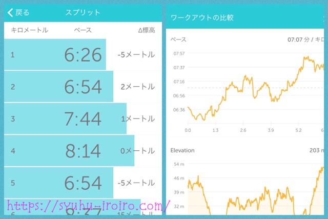 ランキーパーアプリ